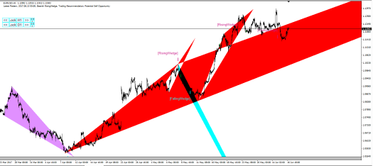 Price Breakout Pattern Scanner-New Update