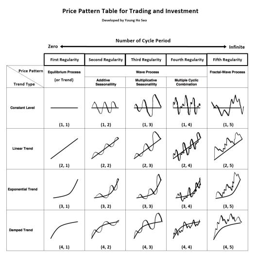 Price Pattern Table_v3.6