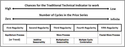 Price Action and Pattern Trading Table Reason e2