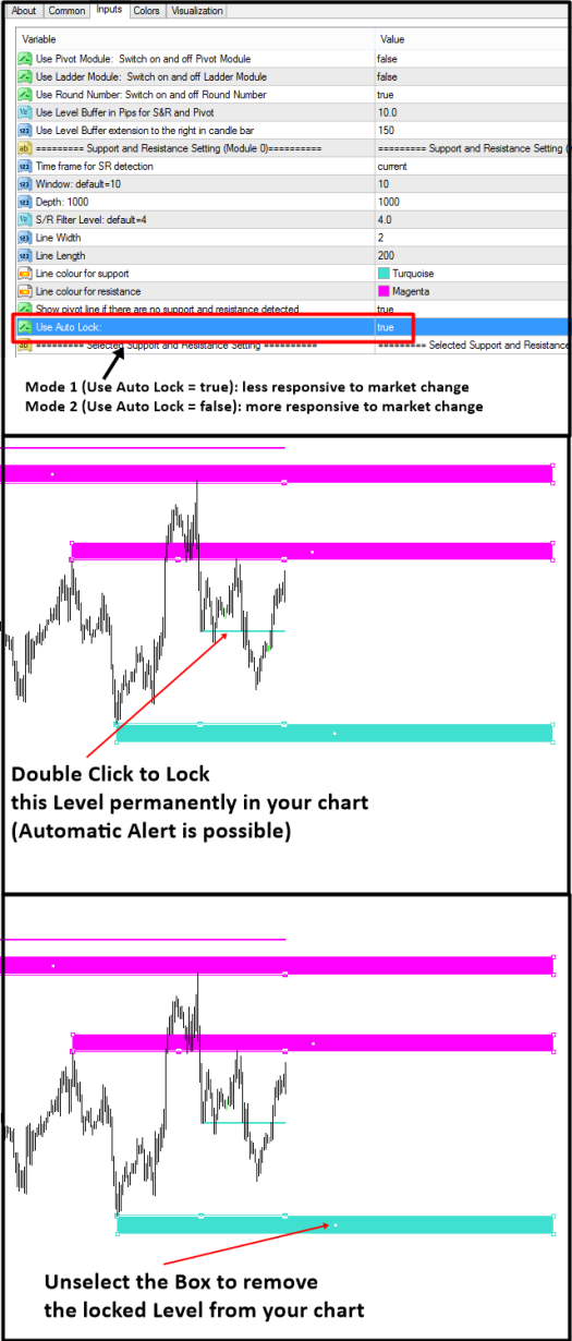 Precision-Support-Resistance Autolock Allpng