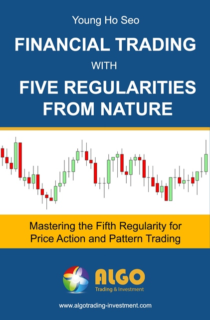 Financial Trading with Five Regularities from Nature 640