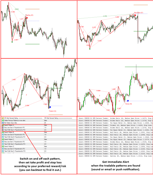 EFW Pattern Trader All e1