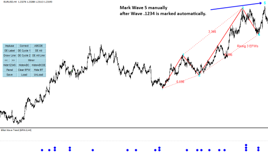 Elliott Wave Trend 8