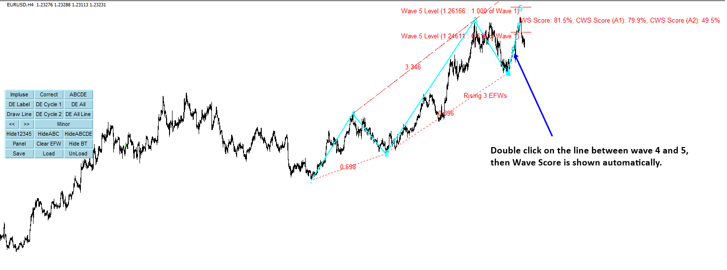 Elliott Wave Trend 9