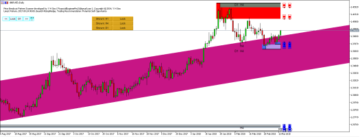 Harmonic Pattern Plus-Price Breakout Pattern Scanner-GBPUSD S073
