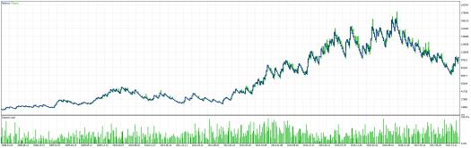 Price Breakout Pattern Scanner EA