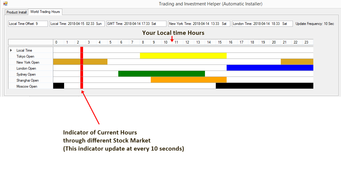 World Trading Hours Indicator S001