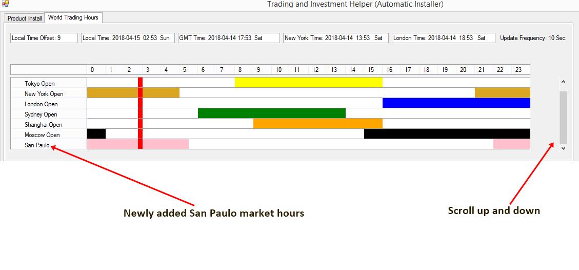 World Trading Hours Indicator S005e