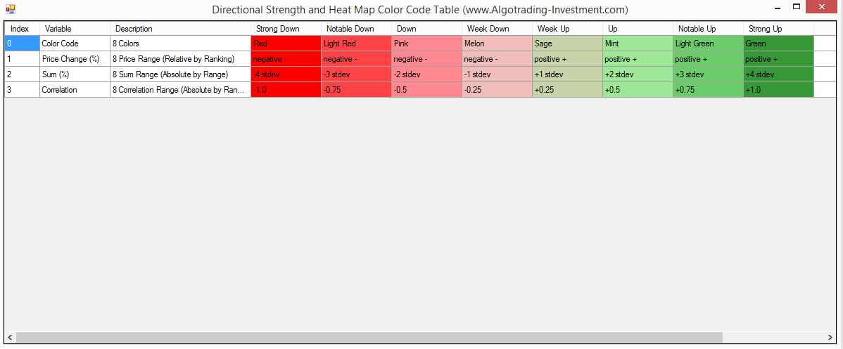 Correlation Insight Heat Map I000