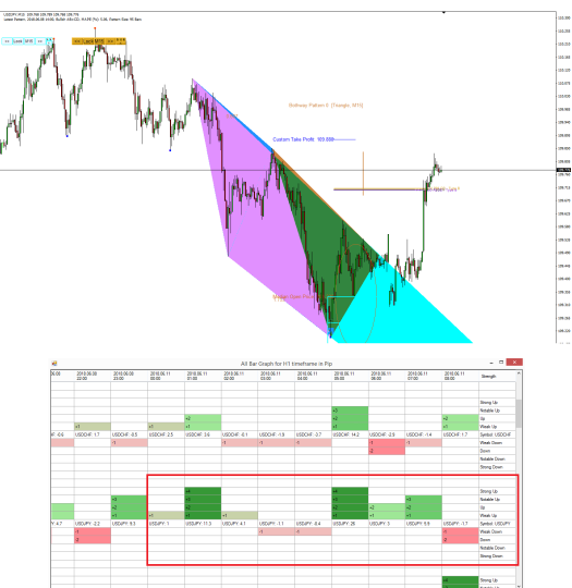 Harmonic Pattern Plus-Price Breakout Pattern Scanner-USDJPY S302