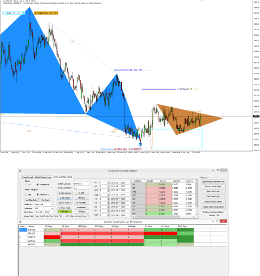 Harmonic Pattern Plus-Price Breakout Pattern Scanner-XAUUSD S011