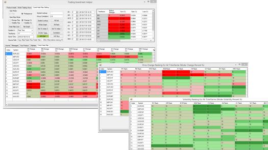 Correlation Insight Heatmap S101
