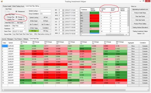 Trading Investment Helper Version 133