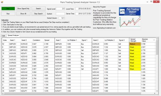 Pairs Trading Spread Analyzer 150