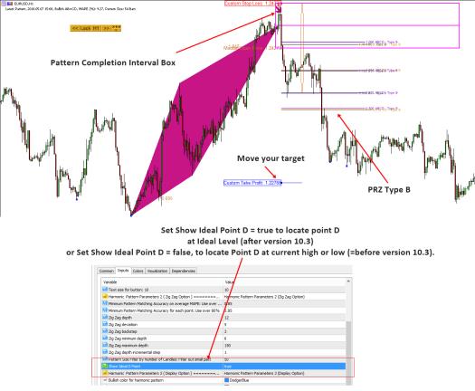 Harmonic Pattern Plus and Harmonic Pattern Scenario Planner Version 10-3