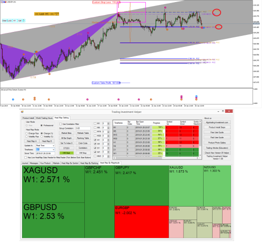 harmonic pattern plus-advanced price pattern scanner -usdjpy s1511
