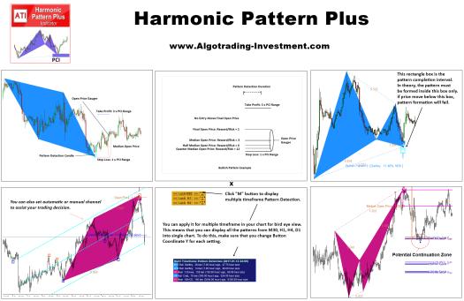 Harmonic Pattern Indicator List