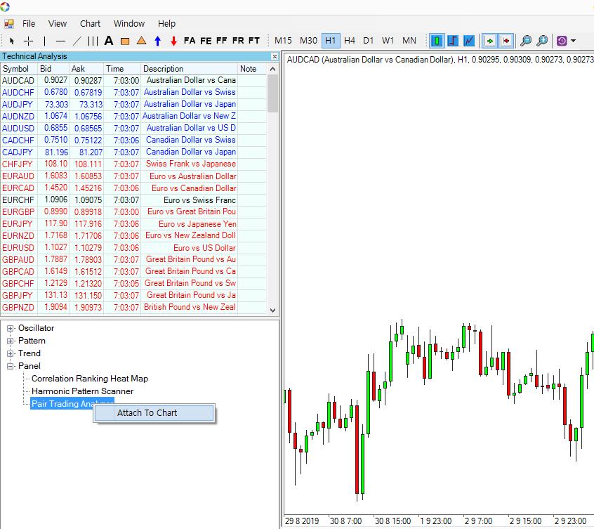 Optimum Chart Pairs Trading 2