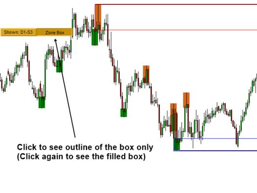ace-supply-demand-zone-mt4-screen-2194