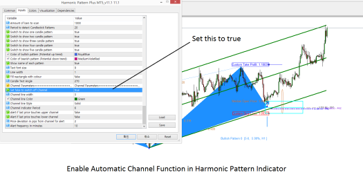 Enable Automatic Channel in Harmonic Pattern Indicator