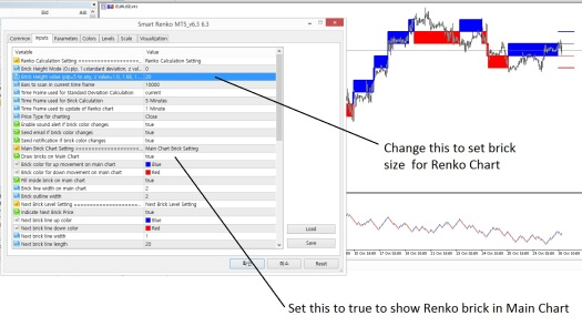 How to change brick size in Renko chart