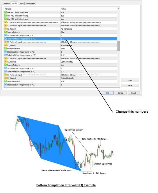 Profitable-Pattern-Scanner-Risk Management