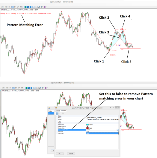 Applying XABCD Pattern in Your Chart