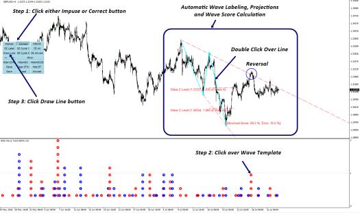 Elliott-Wave-Trend-Simple-Analysis-1