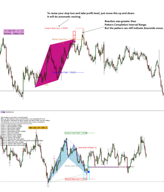 Profitable Patterns MT5