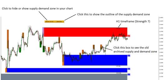 Supply dmenad zone indicator basic