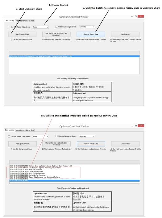 How to remove History Data in Optimum Chart