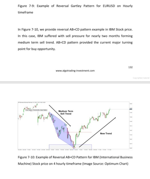 Profitable Patterns in Forex and Stock Market Preview Image 1