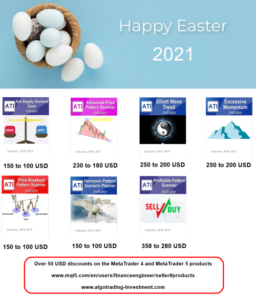algotrading-investment-easter-discount-2021-