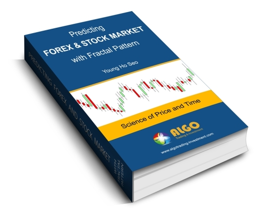 Predicting Forex and Stock Market with Fractal Pattern_3d_800