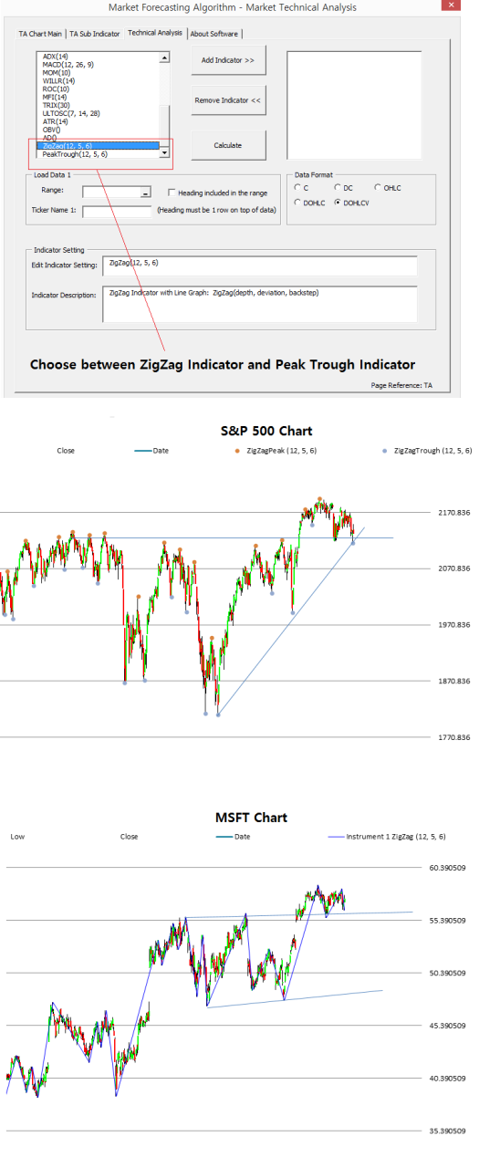 Excel ZigZag indicator - Free Technical Indicator Download - algotrading-investment-com