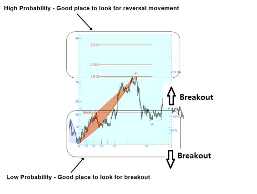 breakout trading 1_e