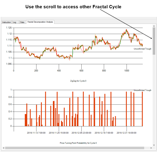 Figure-4.11-5_-First-Fractal-Cycle-in-the-Fractal-Decomposition-Analysis